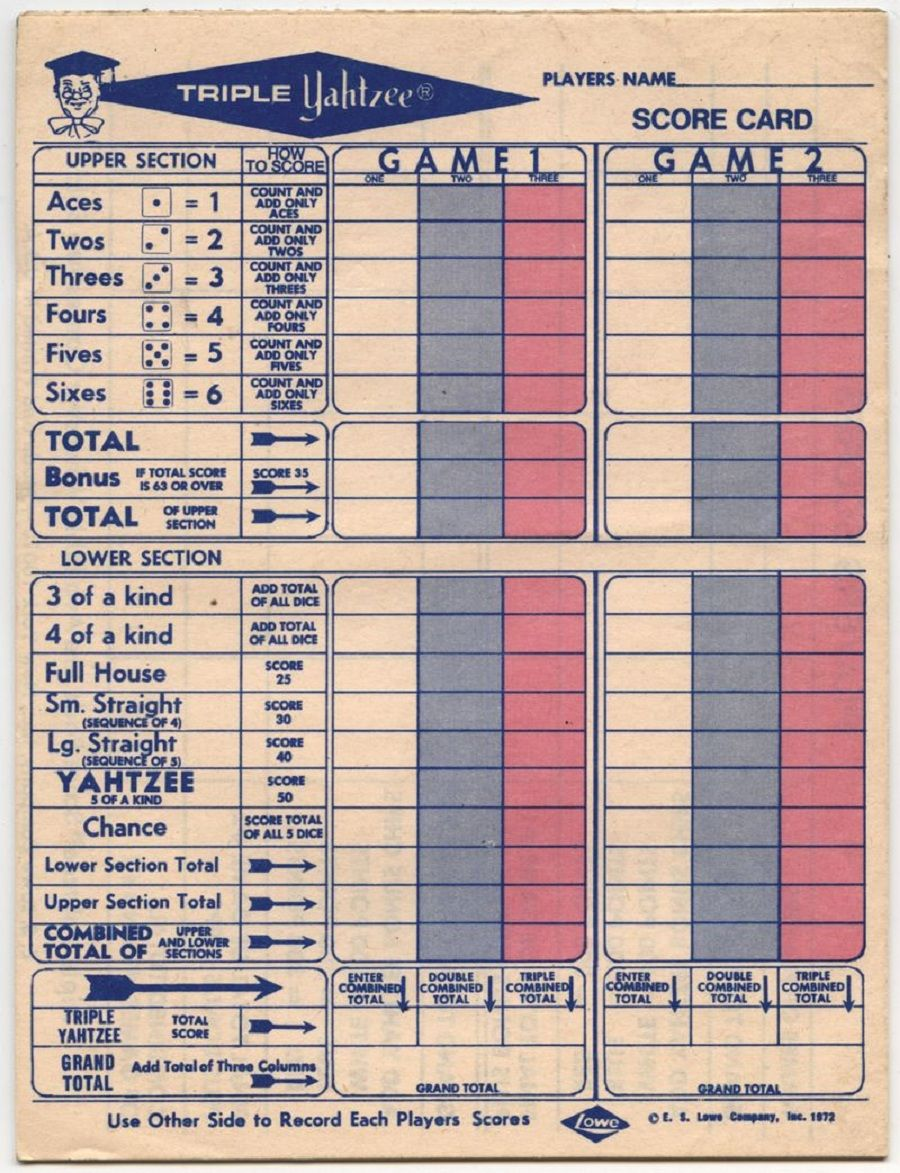 Triple Yahtzee Scorecard, ©1972 E.S. Lowe Co., Inc.